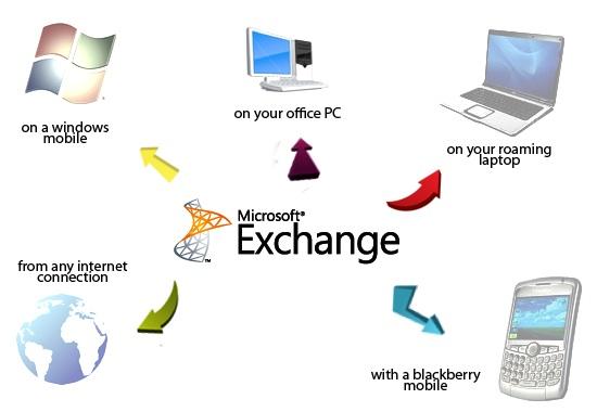 Microsoft Exchange hosting